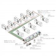 中央供料系统
