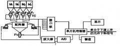 自动配料系统是工业生产线上的重要设备